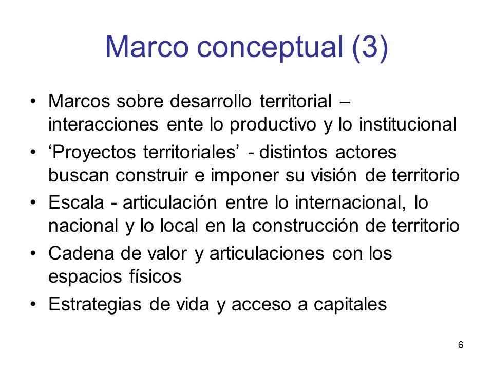Marco conceptual (3) Marcos sobre desarrollo territorial –interacciones ente lo productivo y lo institucional.