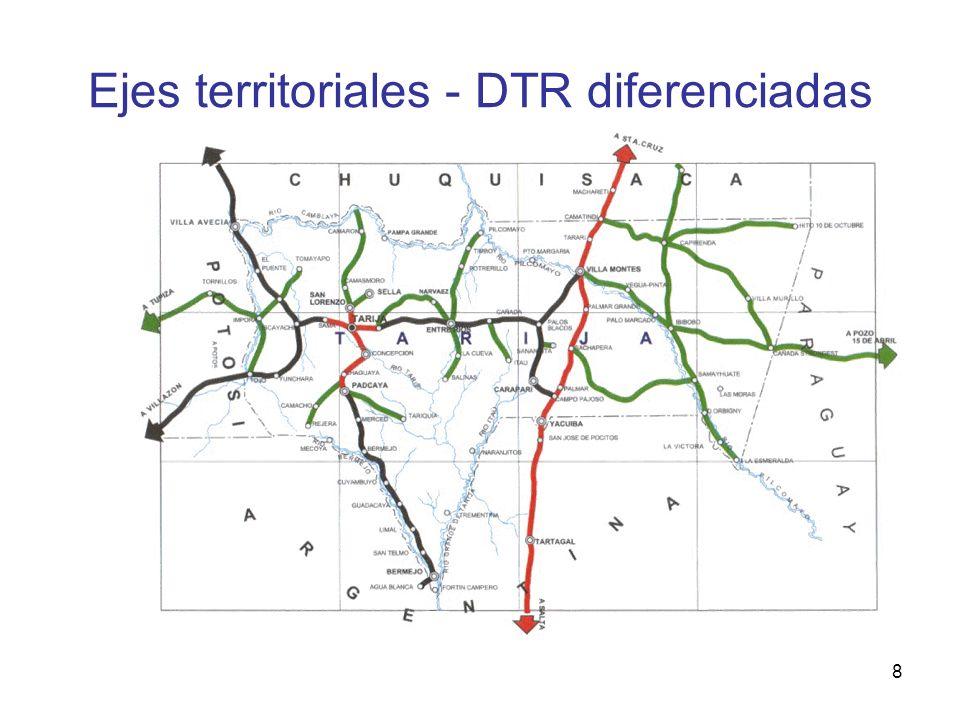 Ejes territoriales - DTR diferenciadas