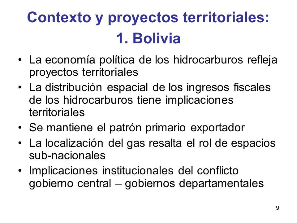 Contexto y proyectos territoriales: 1. Bolivia