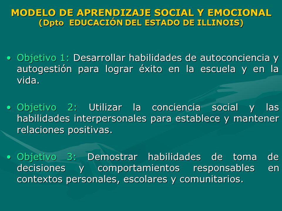 MODELO DE APRENDIZAJE SOCIAL Y EMOCIONAL (Dpto EDUCACIÓN DEL ESTADO DE ILLINOIS)