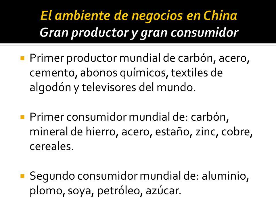 El ambiente de negocios en China Gran productor y gran consumidor