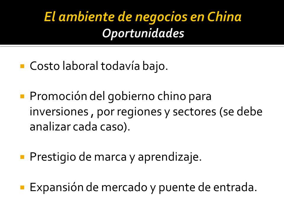 El ambiente de negocios en China Oportunidades