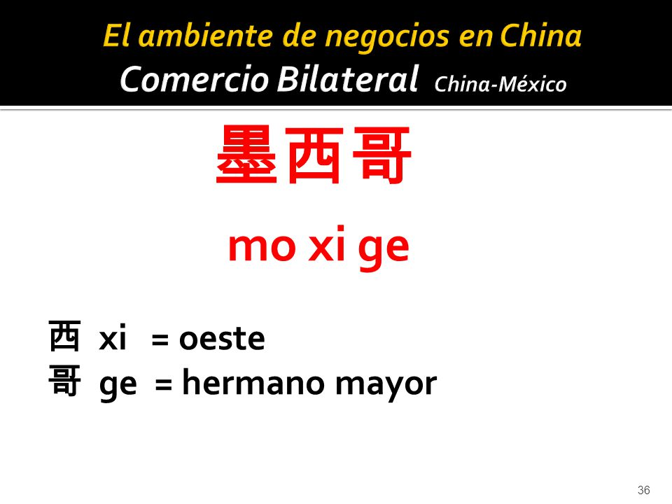 El ambiente de negocios en China Comercio Bilateral China-México