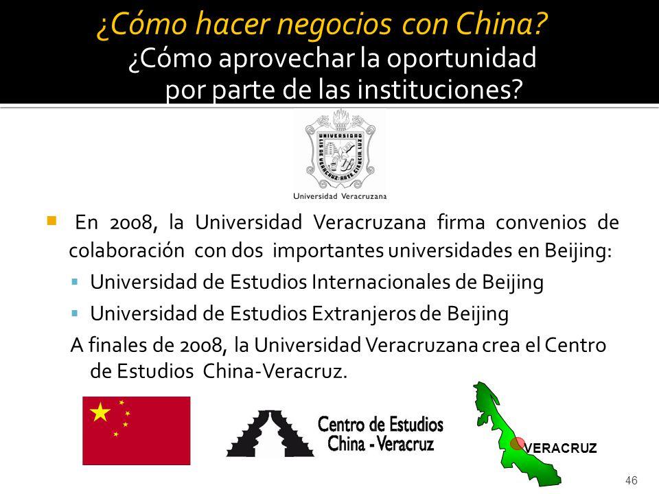 ¿Cómo hacer negocios con China c
