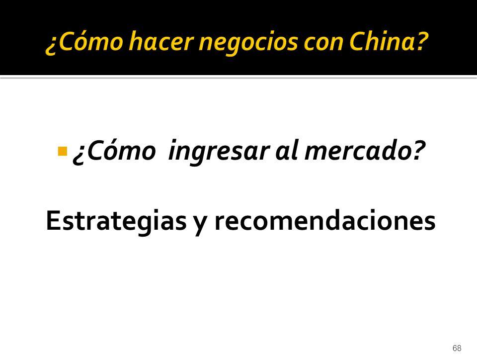 ¿Cómo hacer negocios con China