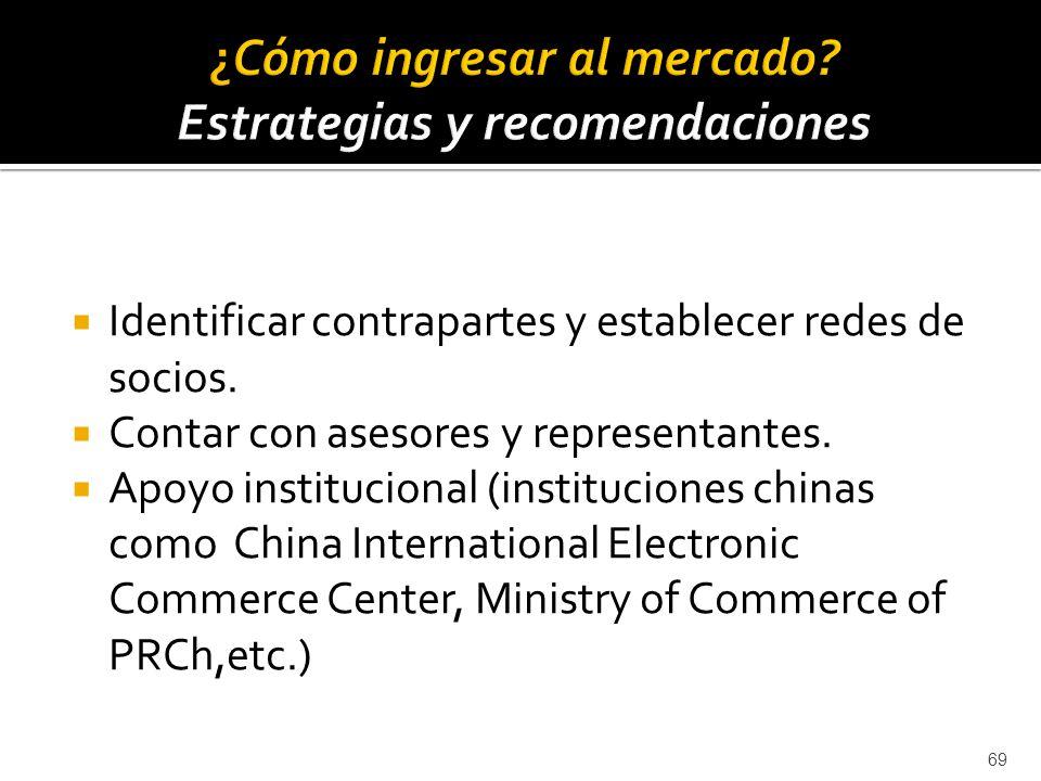 ¿Cómo ingresar al mercado Estrategias y recomendaciones