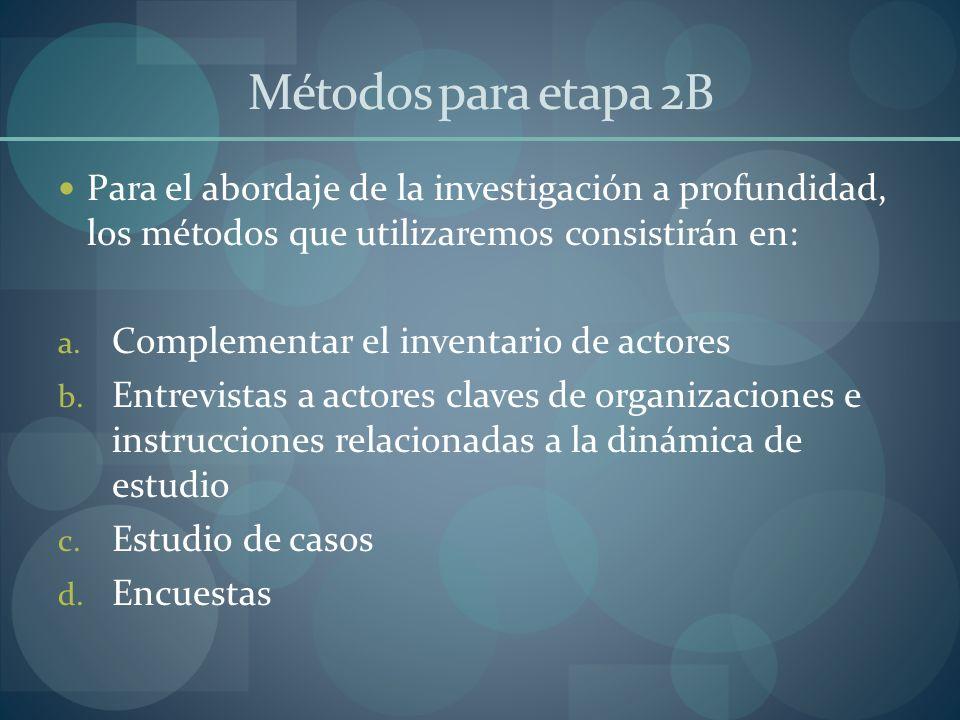 Métodos para etapa 2B Para el abordaje de la investigación a profundidad, los métodos que utilizaremos consistirán en: