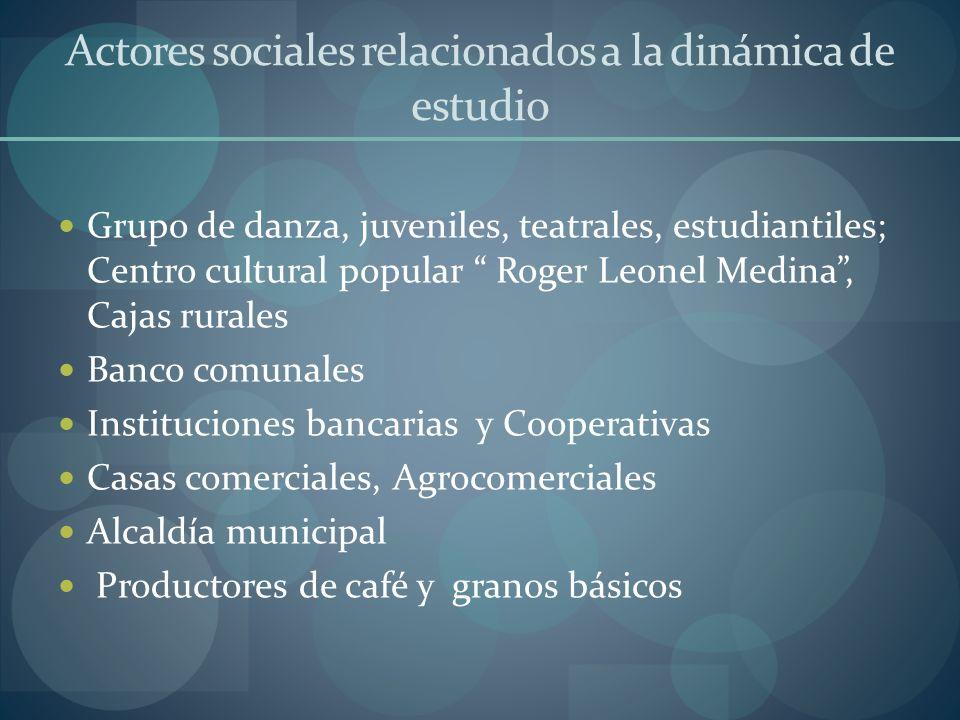 Actores sociales relacionados a la dinámica de estudio
