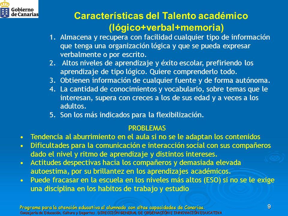 Características del Talento académico (lógico+verbal+memoria)