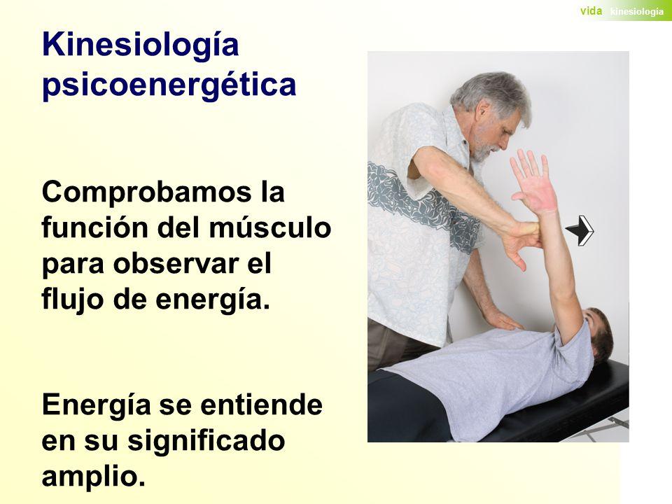 Kinesiología psicoenergética