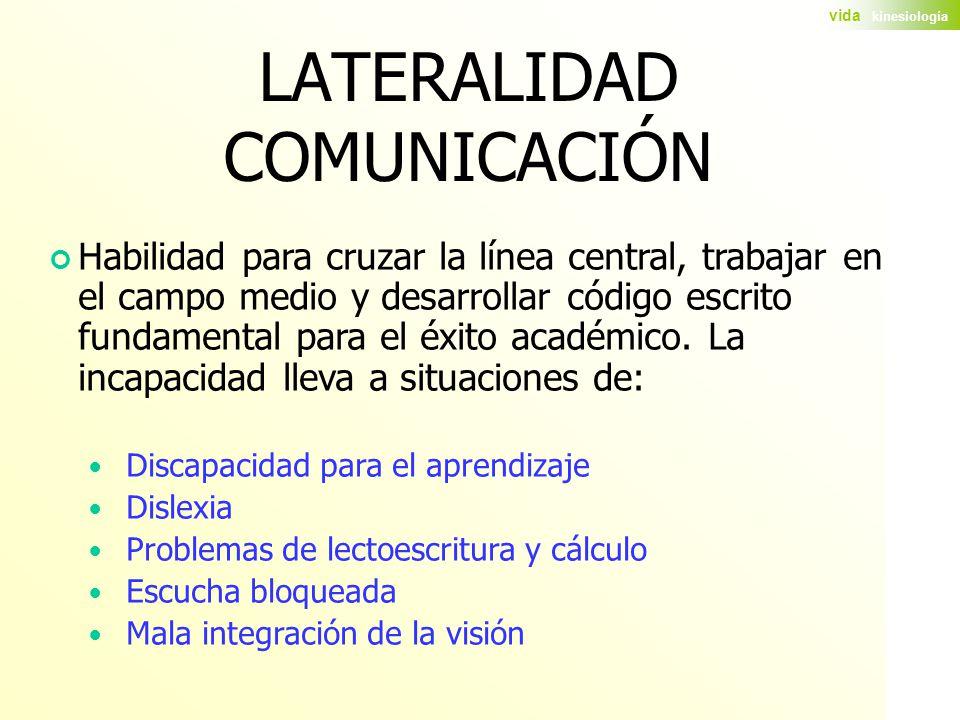 LATERALIDAD COMUNICACIÓN