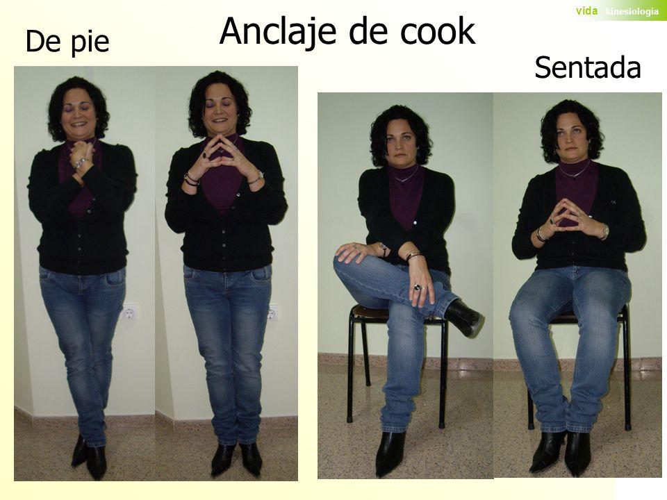 Anclaje de cook De pie Sentada
