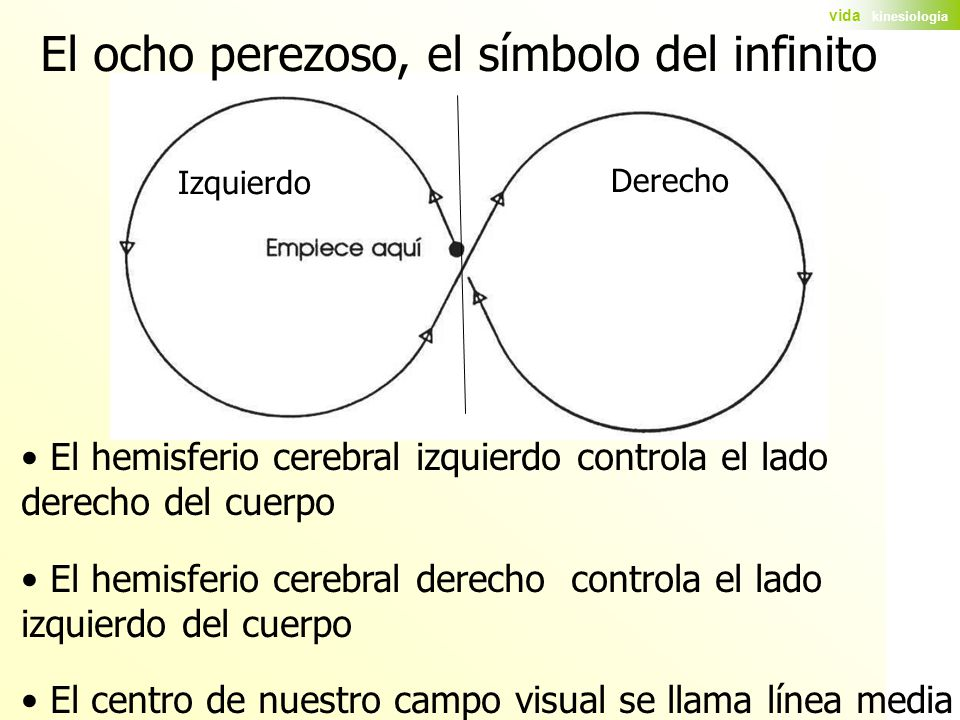 El ocho perezoso, el símbolo del infinito