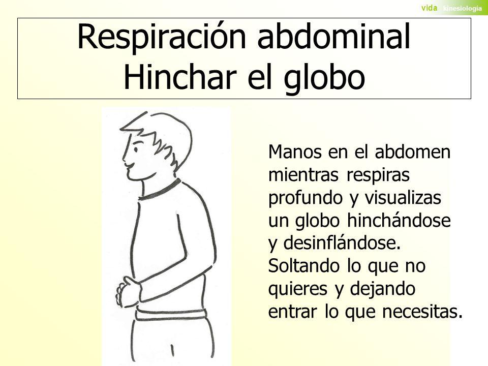 Respiración abdominal Hinchar el globo
