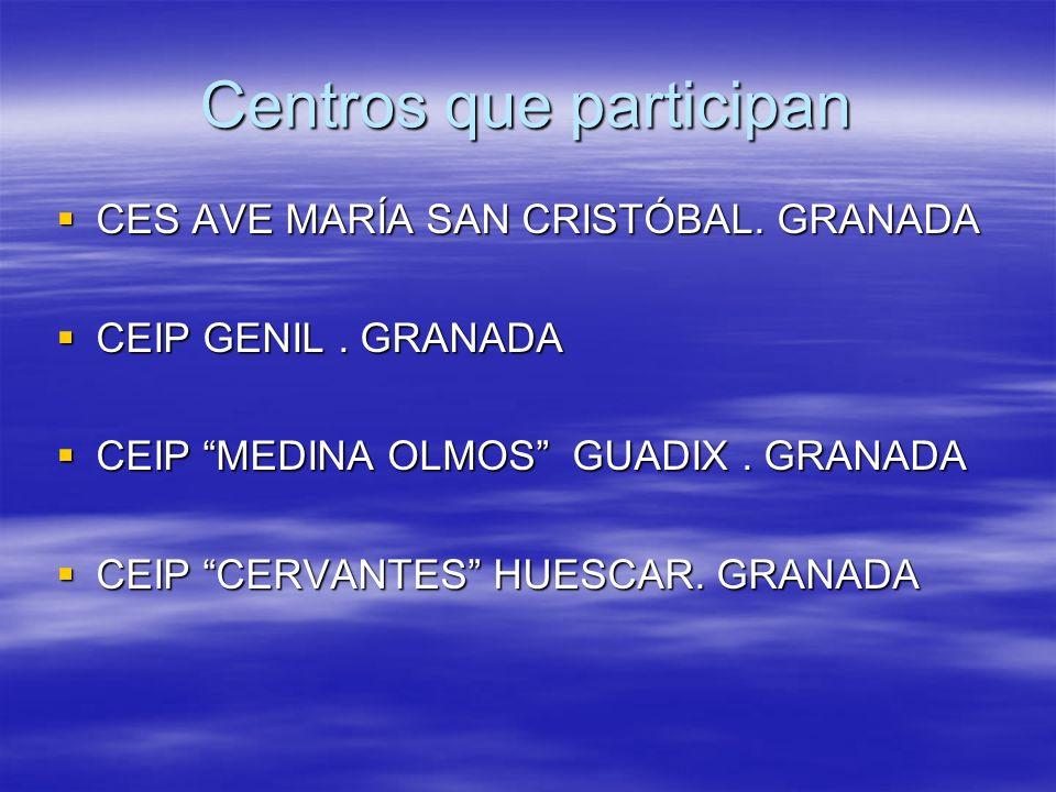 Centros que participan