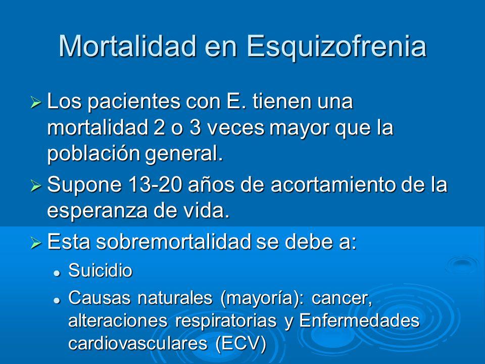 Mortalidad en Esquizofrenia