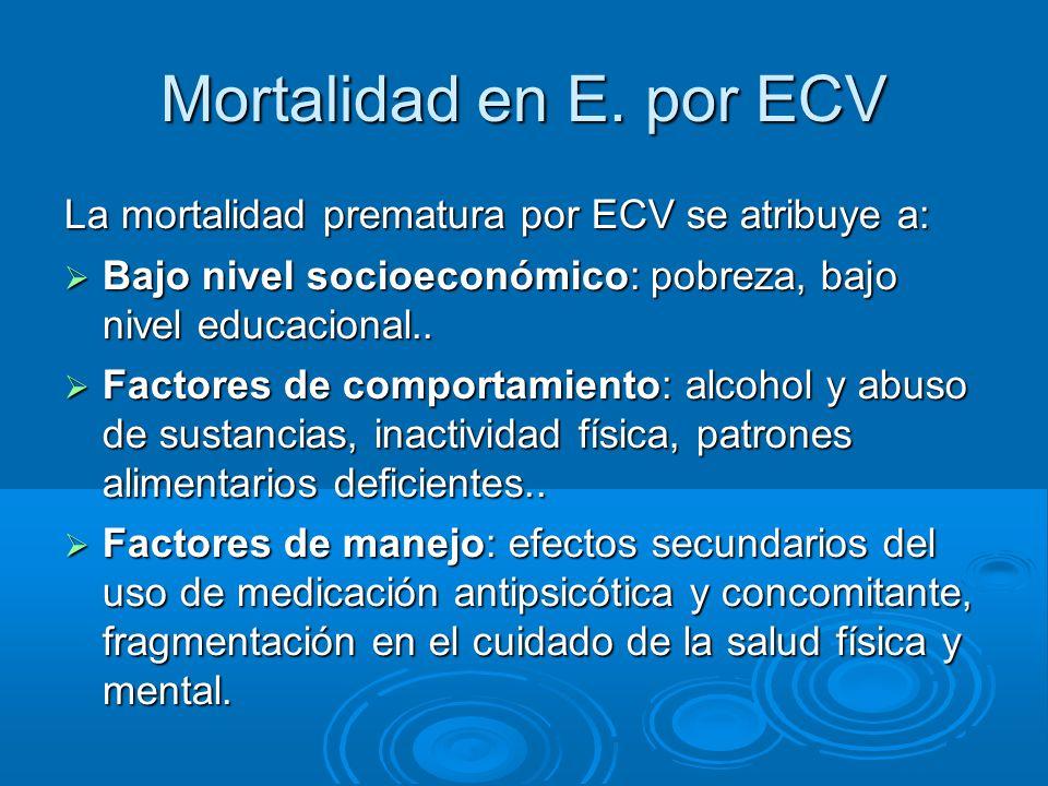 Mortalidad en E. por ECV La mortalidad prematura por ECV se atribuye a: Bajo nivel socioeconómico: pobreza, bajo nivel educacional..