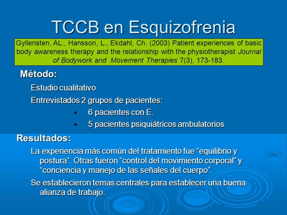 TCCB en Esquizofrenia Método: Resultados: Estudio cualitativo