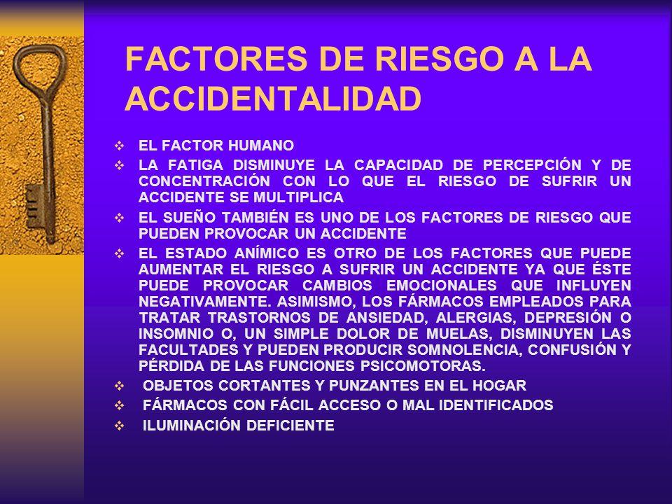 FACTORES DE RIESGO A LA ACCIDENTALIDAD
