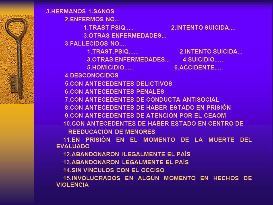 3.HERMANOS 1.SANOS 2.ENFERMOS NO... 1.TRAST.PSIQ..... 2.INTENTO SUICIDA.... 3.OTRAS ENFERMEDADES...