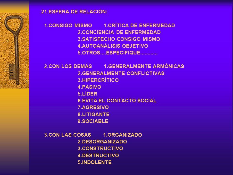 21.ESFERA DE RELACIÓN: 1.CONSIGO MISMO 1.CRÍTICA DE ENFERMEDAD. 2.CONCIENCIA DE ENFERMEDAD.