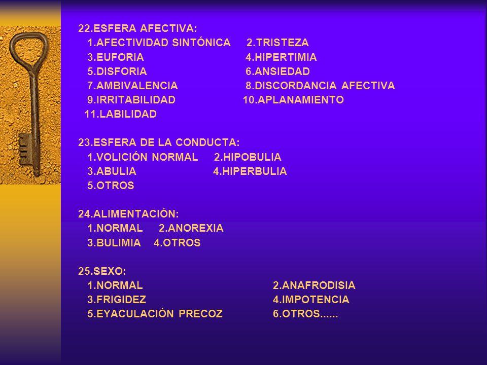 22.ESFERA AFECTIVA: 1.AFECTIVIDAD SINTÓNICA 2.TRISTEZA. 3.EUFORIA 4.HIPERTIMIA.