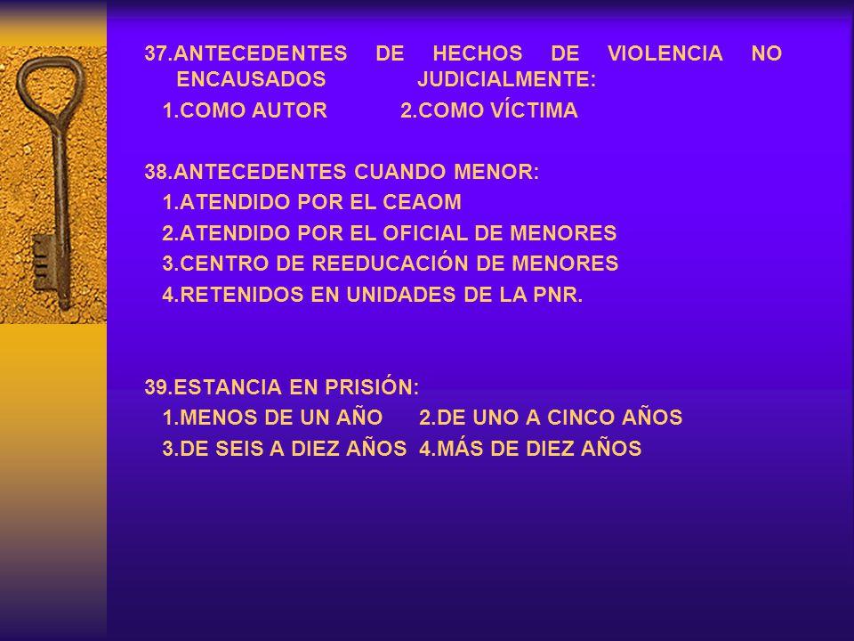 37.ANTECEDENTES DE HECHOS DE VIOLENCIA NO ENCAUSADOS JUDICIALMENTE: