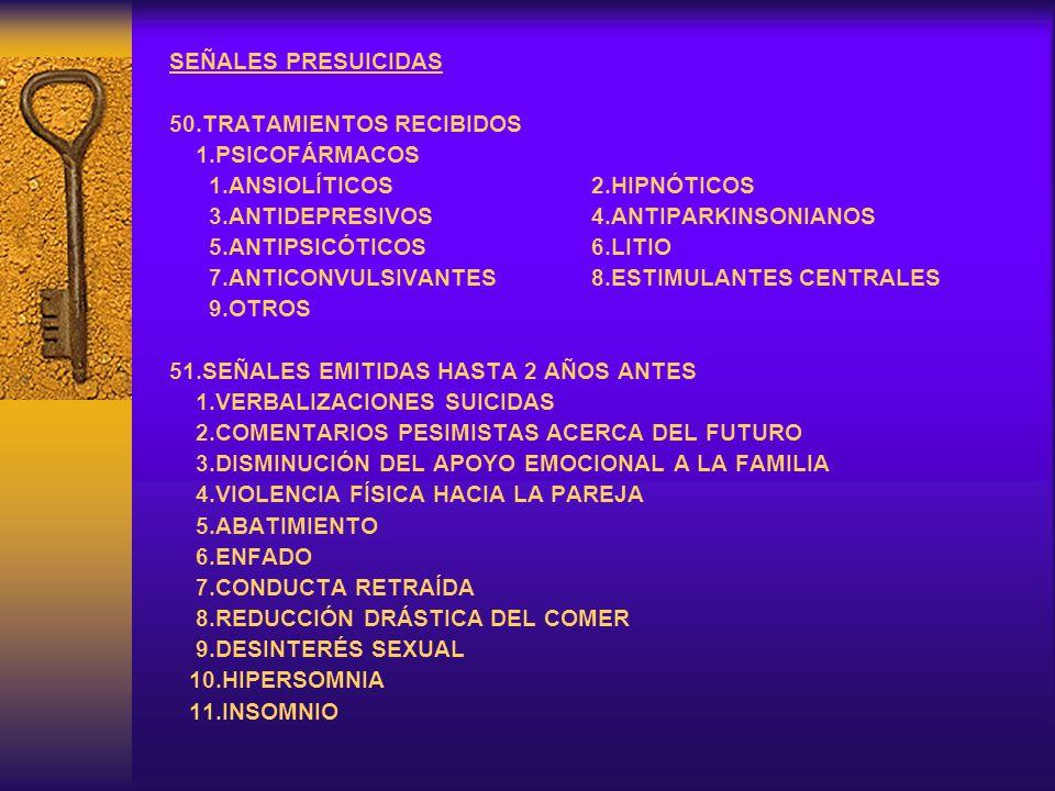 SEÑALES PRESUICIDAS 50.TRATAMIENTOS RECIBIDOS. 1.PSICOFÁRMACOS. 1.ANSIOLÍTICOS 2.HIPNÓTICOS.
