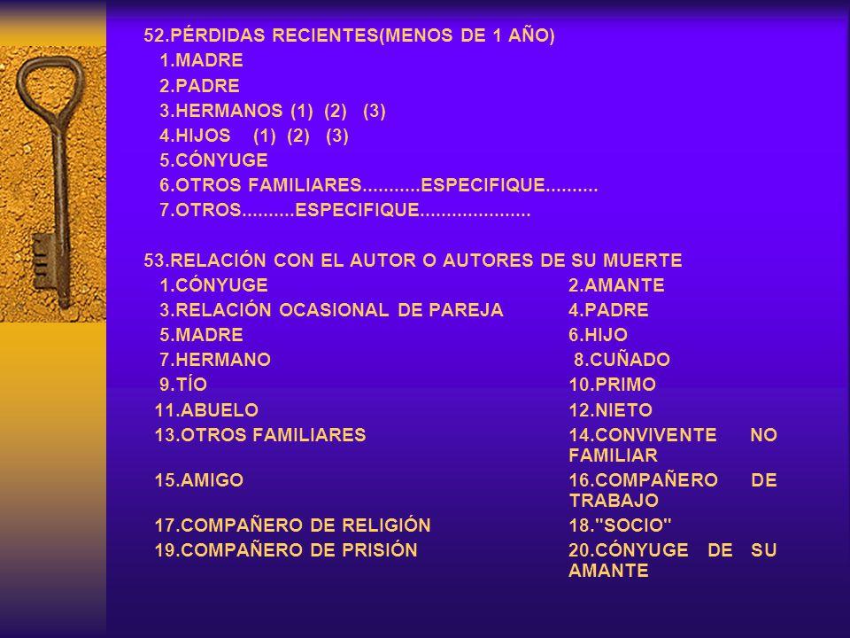 52.PÉRDIDAS RECIENTES(MENOS DE 1 AÑO)