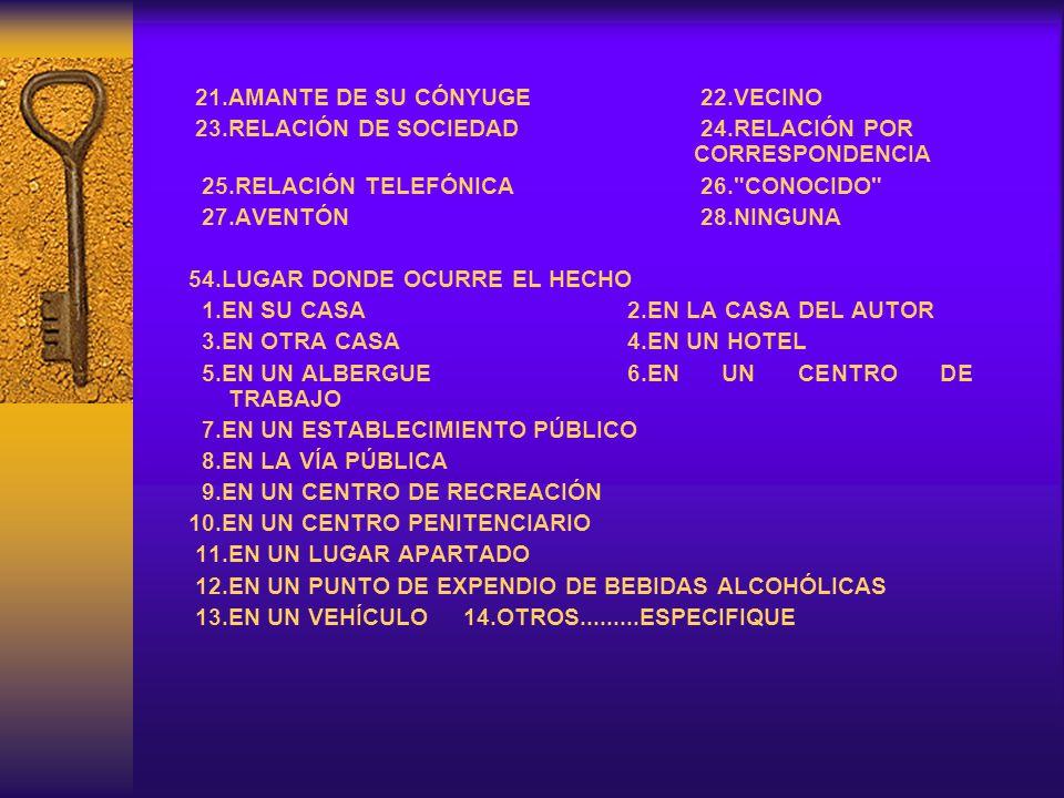 21.AMANTE DE SU CÓNYUGE 22.VECINO