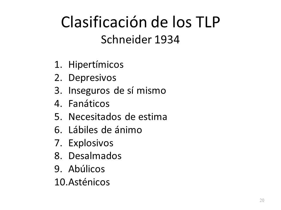 Clasificación de los TLP Schneider 1934