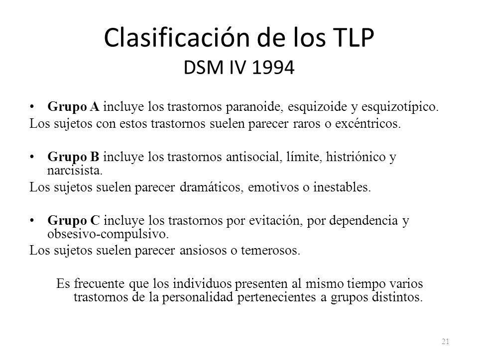 Clasificación de los TLP DSM IV 1994