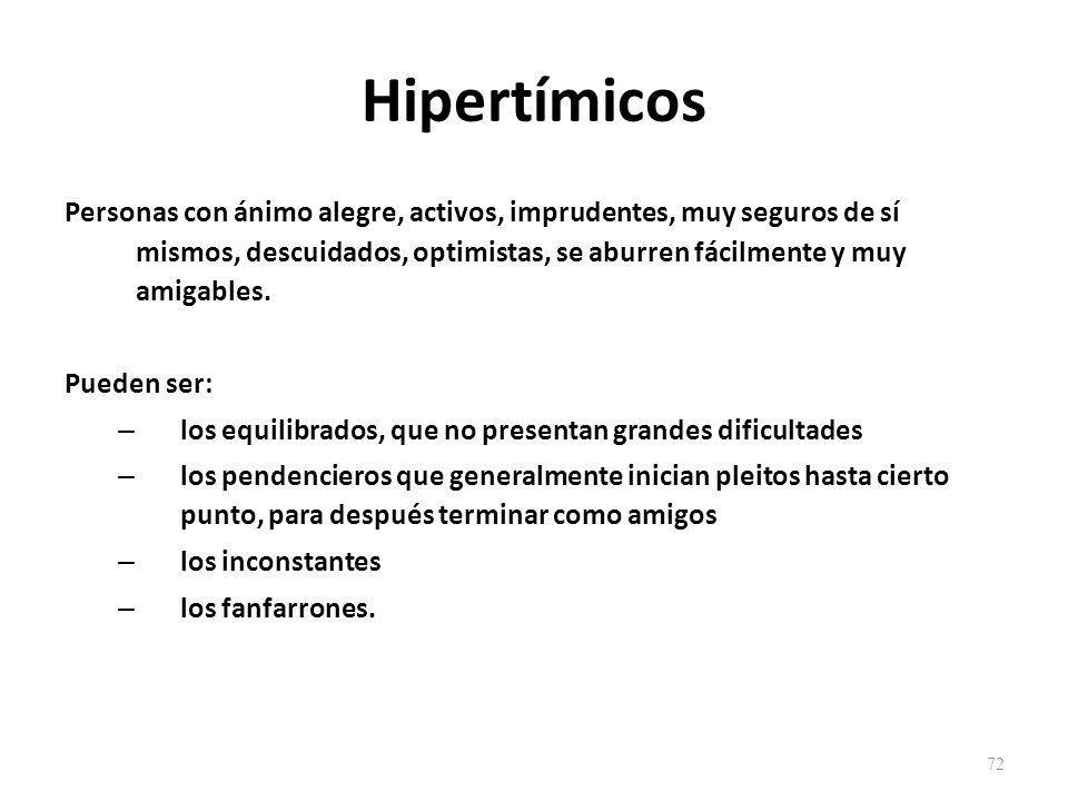 Hipertímicos