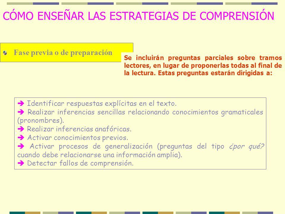 CÓMO ENSEÑAR LAS ESTRATEGIAS DE COMPRENSIÓN
