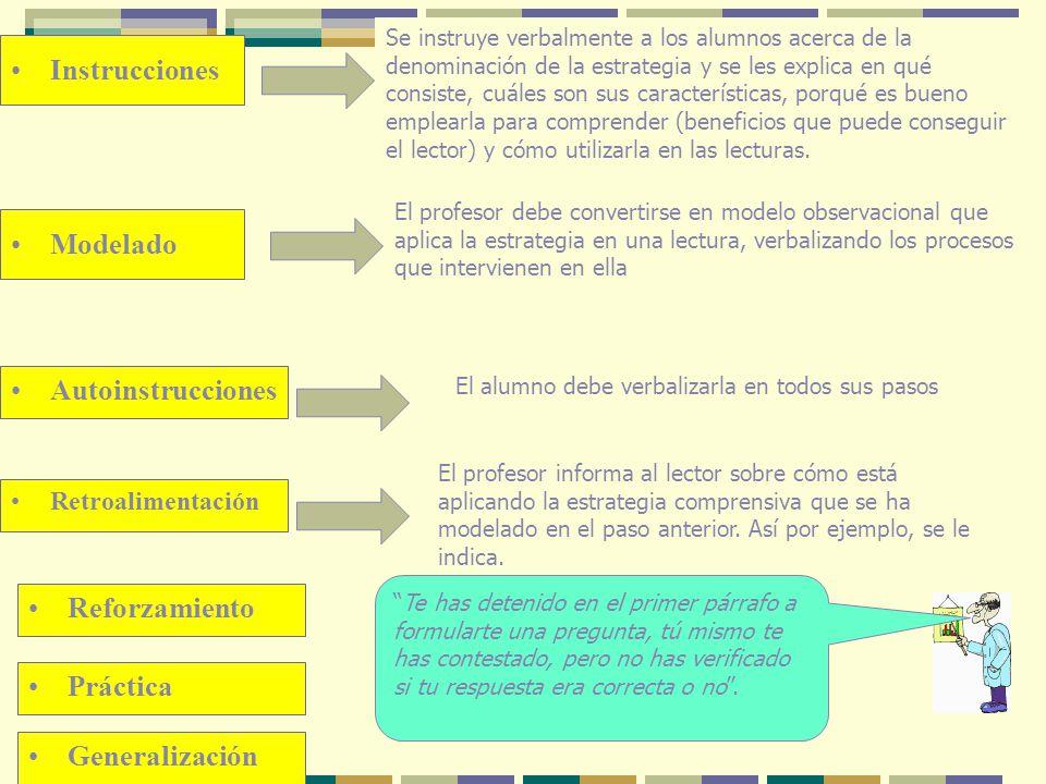 Instrucciones Modelado Autoinstrucciones Reforzamiento Práctica