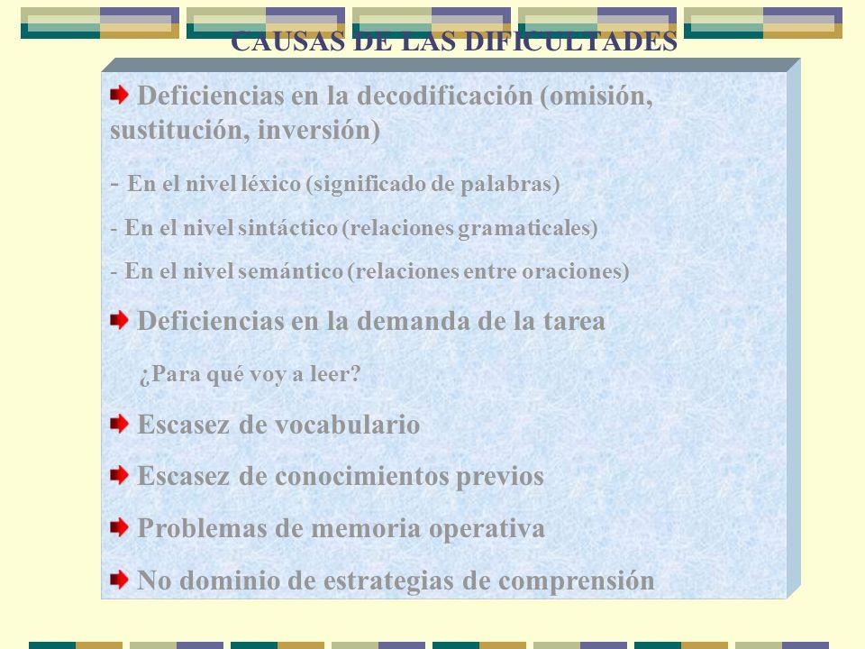 CAUSAS DE LAS DIFICULTADES