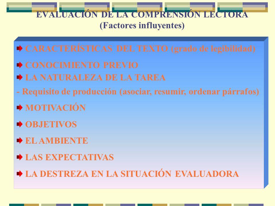 EVALUACIÓN DE LA COMPRENSIÓN LECTORA (Factores influyentes)