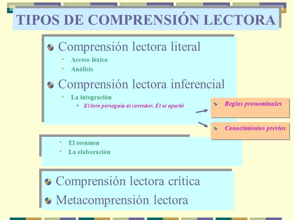 TIPOS DE COMPRENSIÓN LECTORA