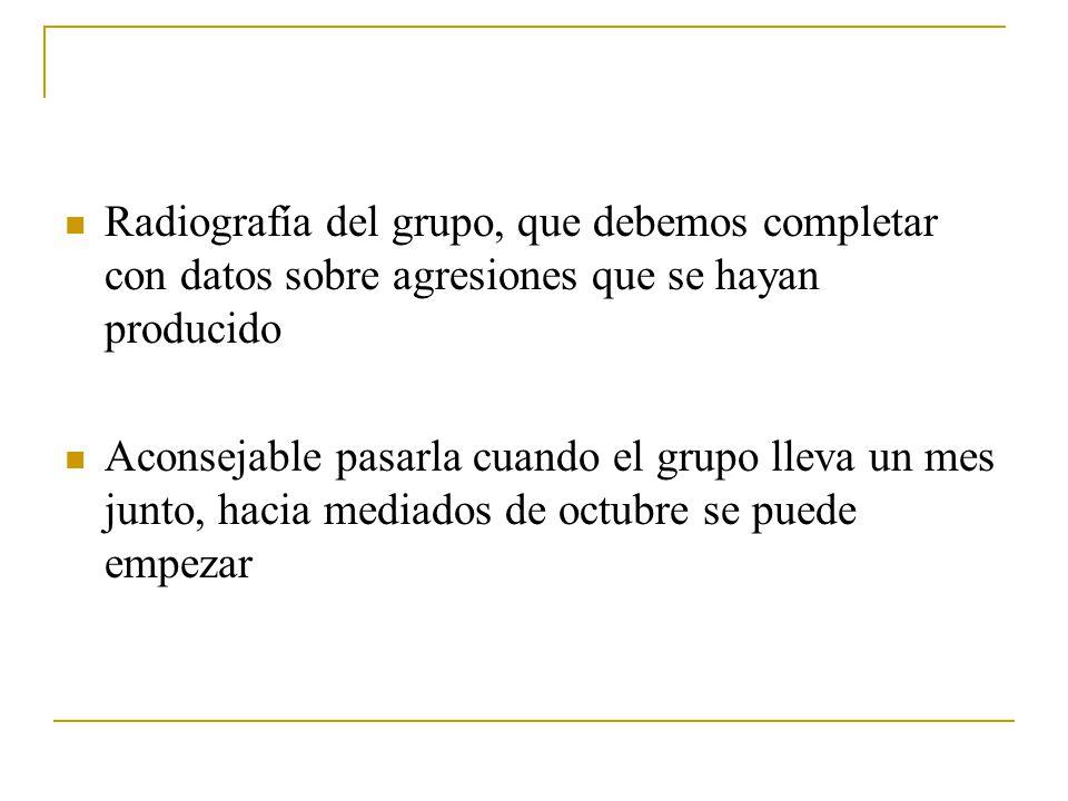Radiografía del grupo, que debemos completar con datos sobre agresiones que se hayan producido