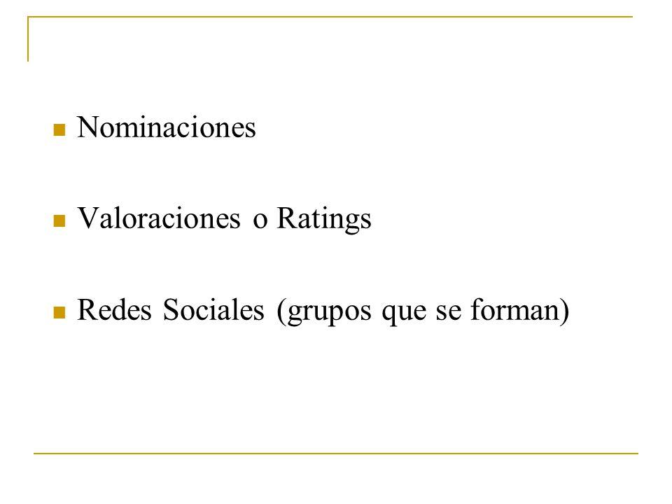 Nominaciones Valoraciones o Ratings Redes Sociales (grupos que se forman)