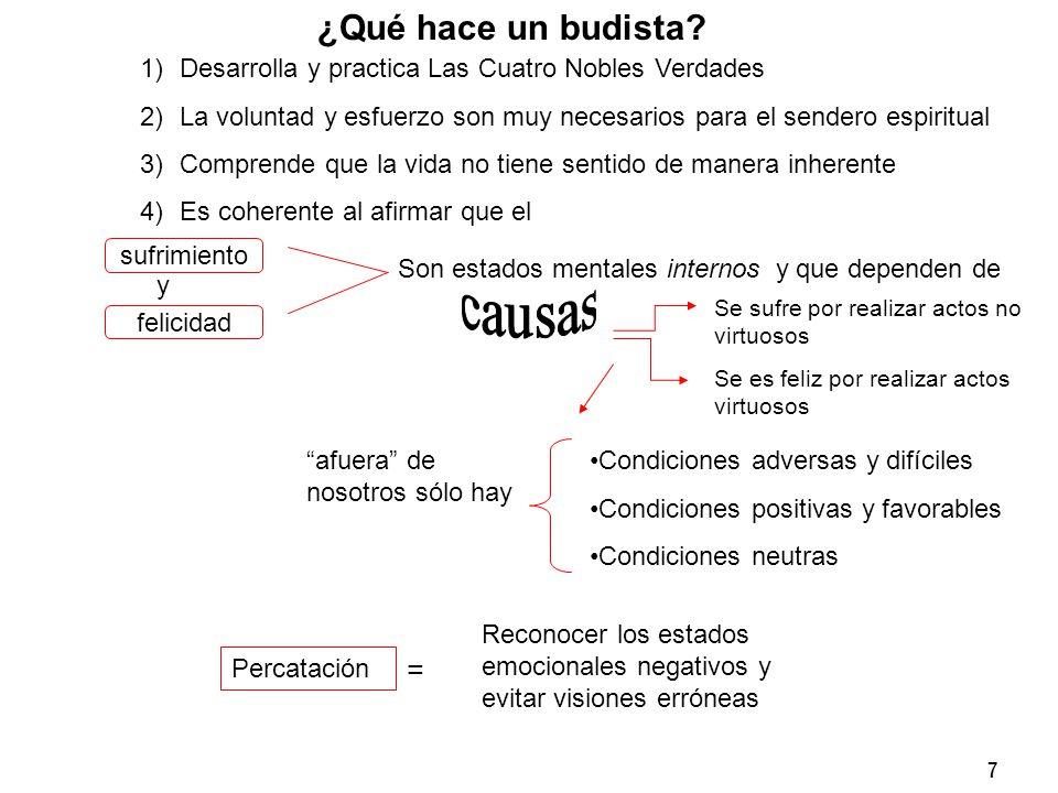 ¿Qué hace un budista Desarrolla y practica Las Cuatro Nobles Verdades. La voluntad y esfuerzo son muy necesarios para el sendero espiritual.