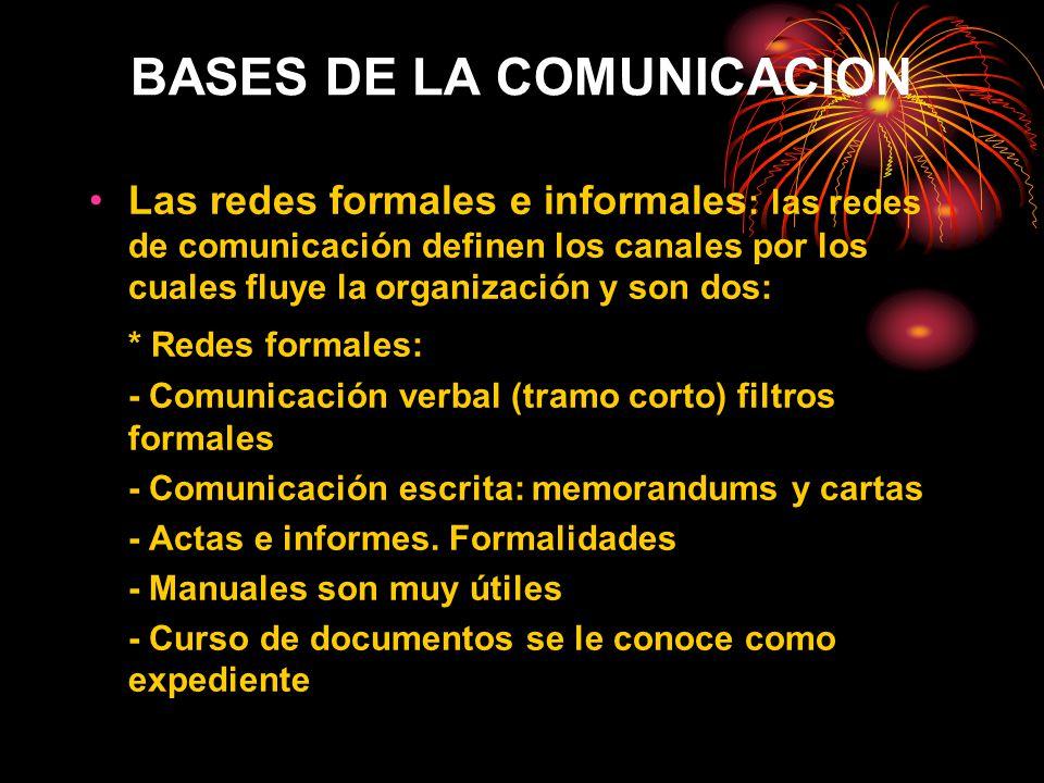 BASES DE LA COMUNICACION
