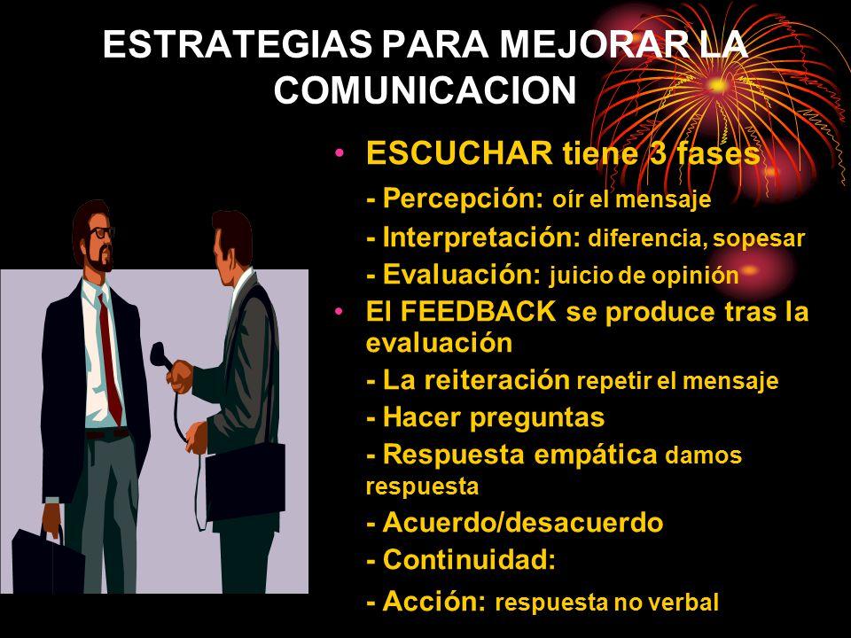 ESTRATEGIAS PARA MEJORAR LA COMUNICACION