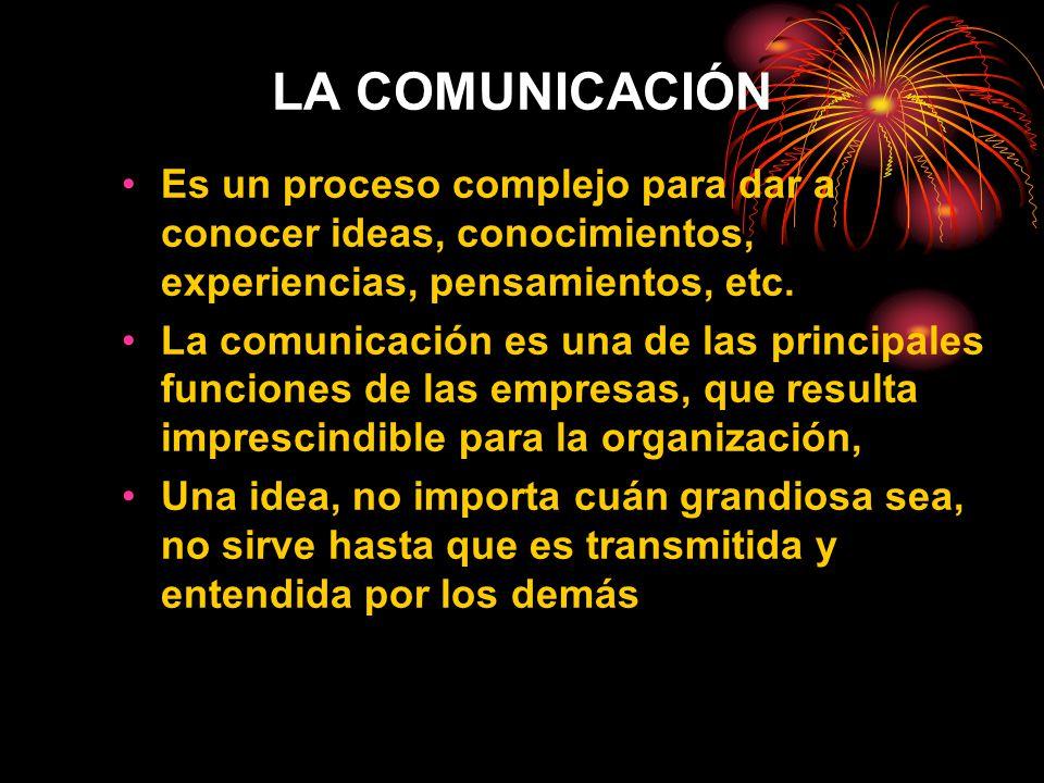 LA COMUNICACIÓN Es un proceso complejo para dar a conocer ideas, conocimientos, experiencias, pensamientos, etc.