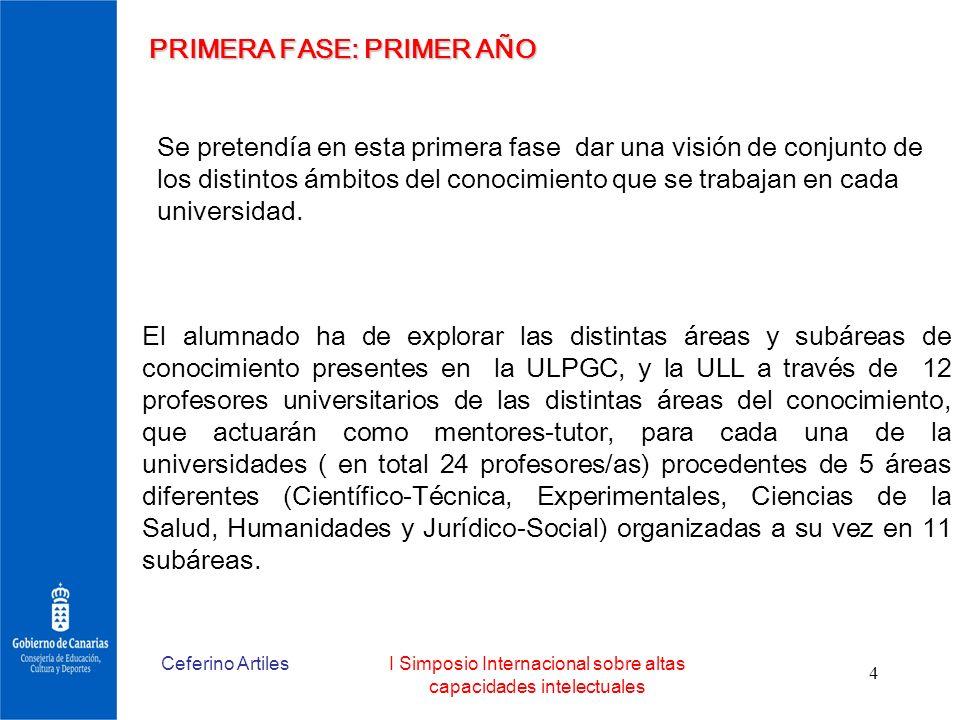 I Simposio Internacional sobre altas capacidades intelectuales