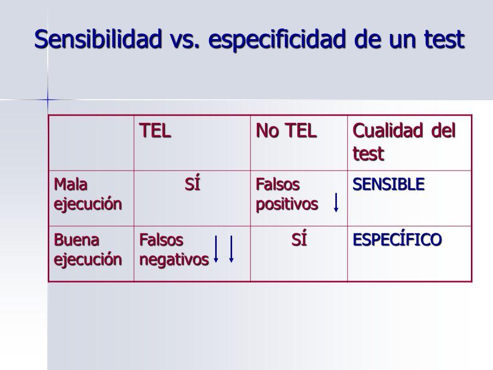 Sensibilidad vs. especificidad de un test