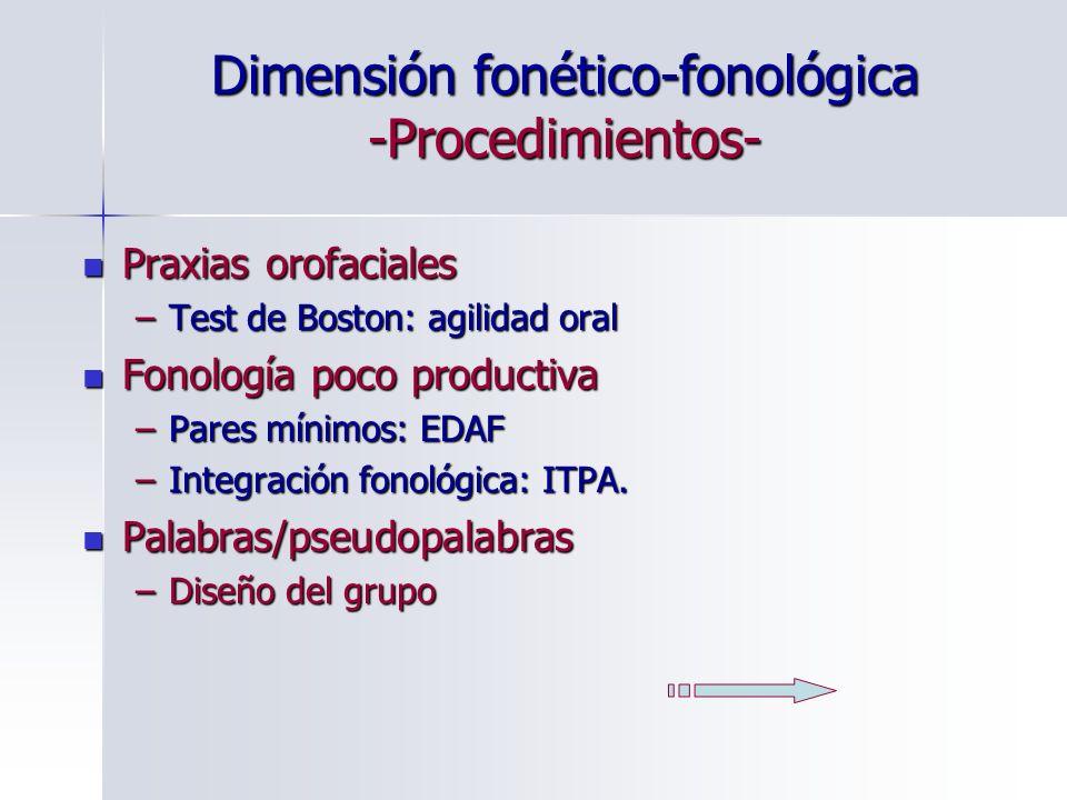 Dimensión fonético-fonológica -Procedimientos-