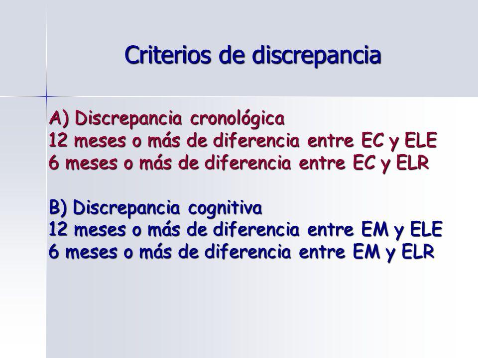 Criterios de discrepancia