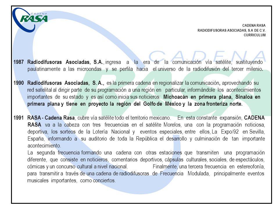 CADENA RASA RADIODIFUSORAS ASOCIADAS, S.A DE C.V. CURRICULUM.