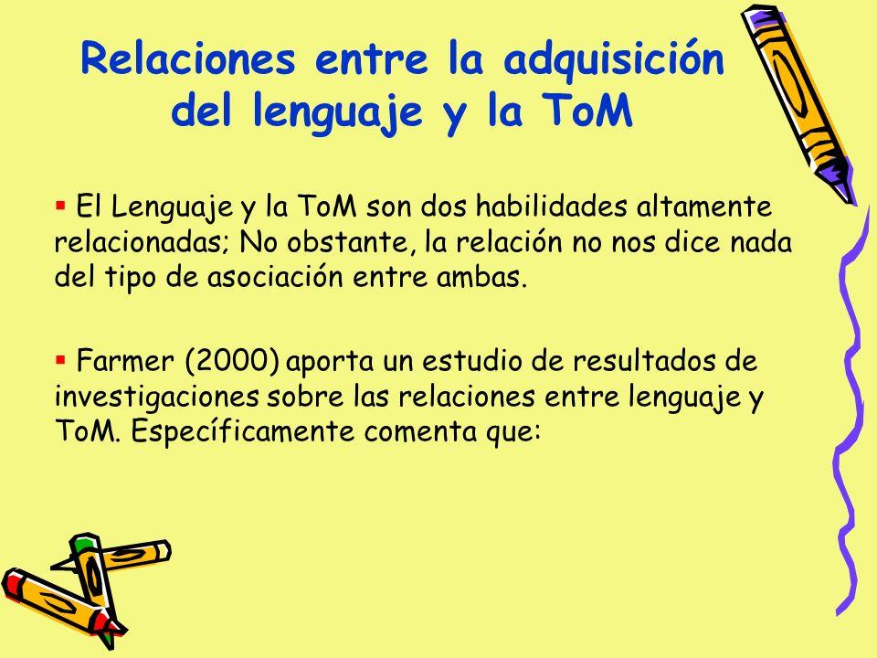 Relaciones entre la adquisición del lenguaje y la ToM